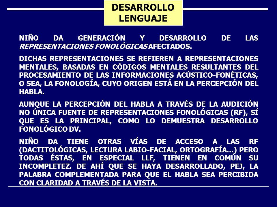DESARROLLO LENGUAJE NIÑO DA GENERACIÓN Y DESARROLLO DE LAS REPRESENTACIONES FONOLÓGICAS AFECTADOS.