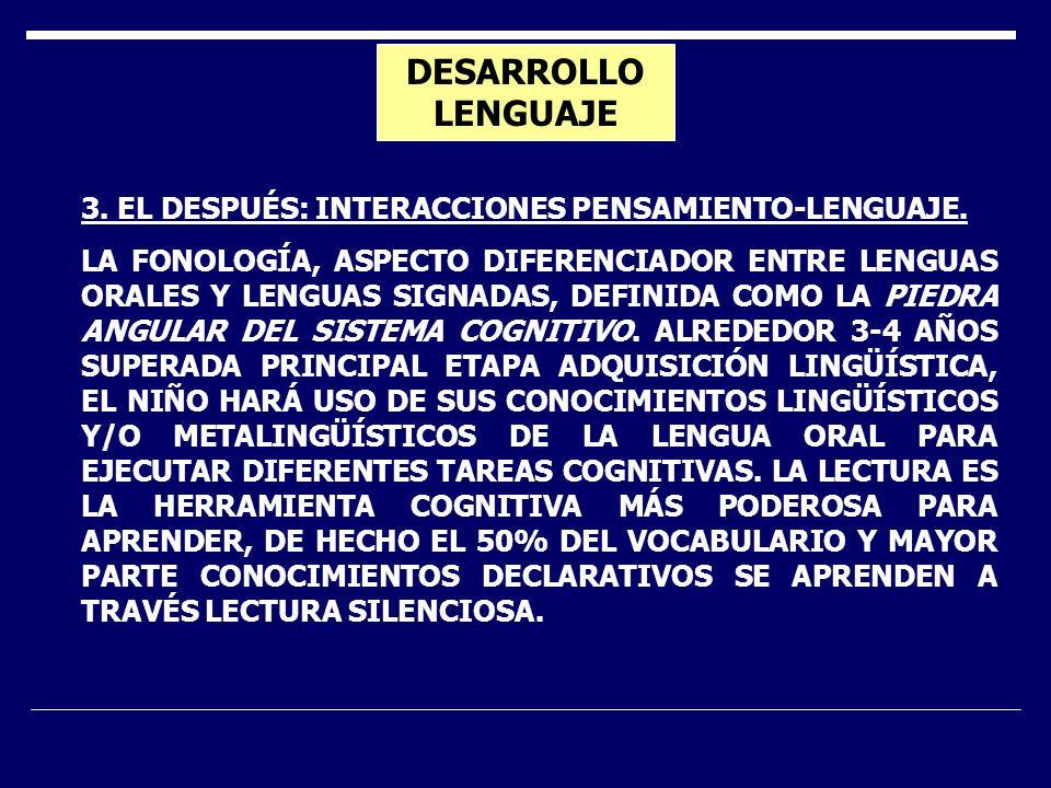 DESARROLLO LENGUAJE 3. EL DESPUÉS: INTERACCIONES PENSAMIENTO-LENGUAJE.