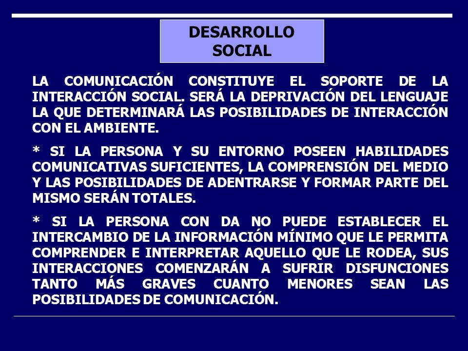DESARROLLO SOCIAL.