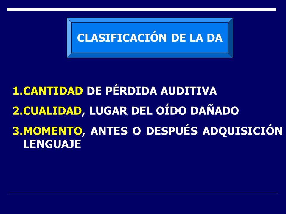 CLASIFICACIÓN DE LA DA CANTIDAD DE PÉRDIDA AUDITIVA.
