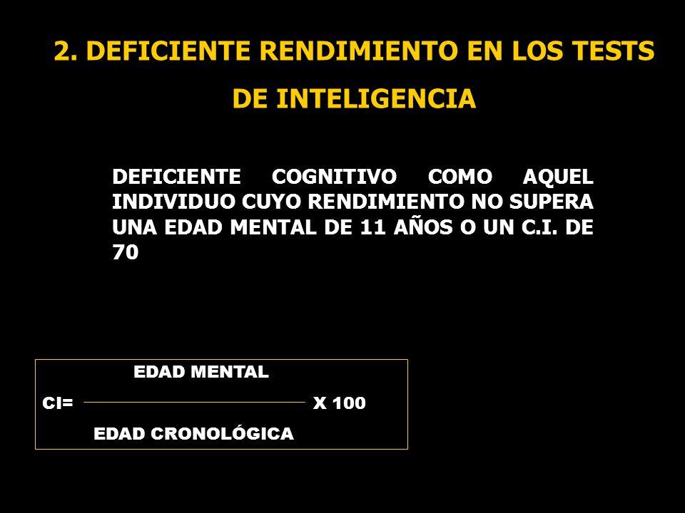 2. DEFICIENTE RENDIMIENTO EN LOS TESTS