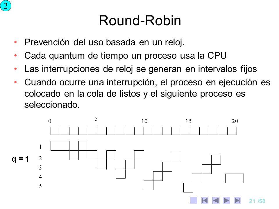 Round-Robin 2 Prevención del uso basada en un reloj.