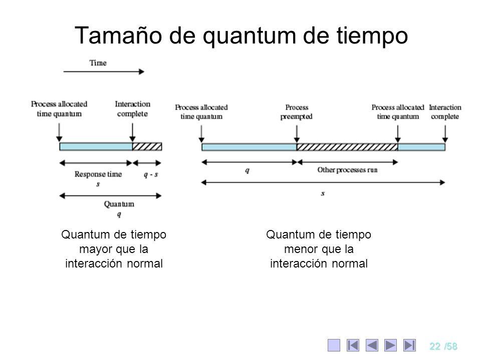 Tamaño de quantum de tiempo