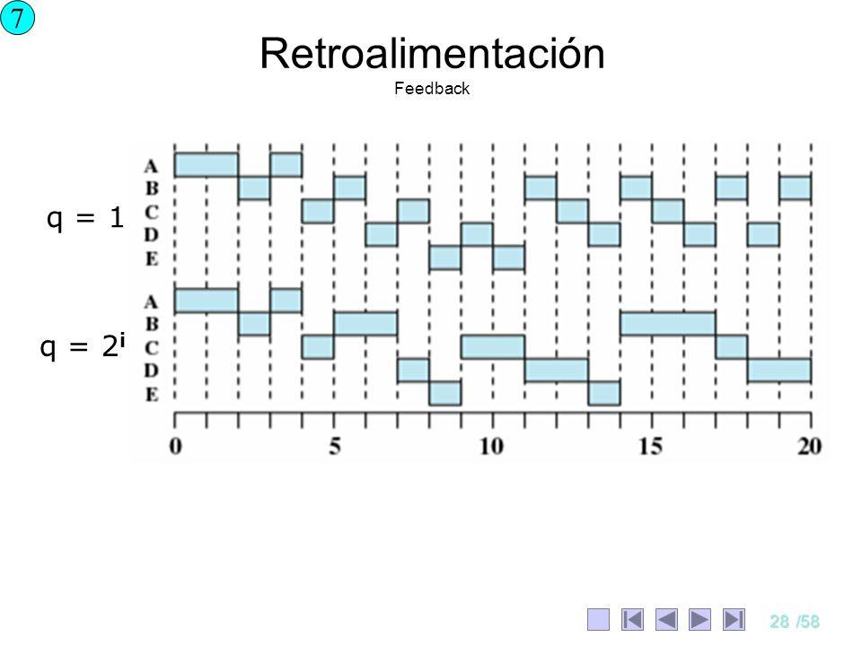 Retroalimentación Feedback