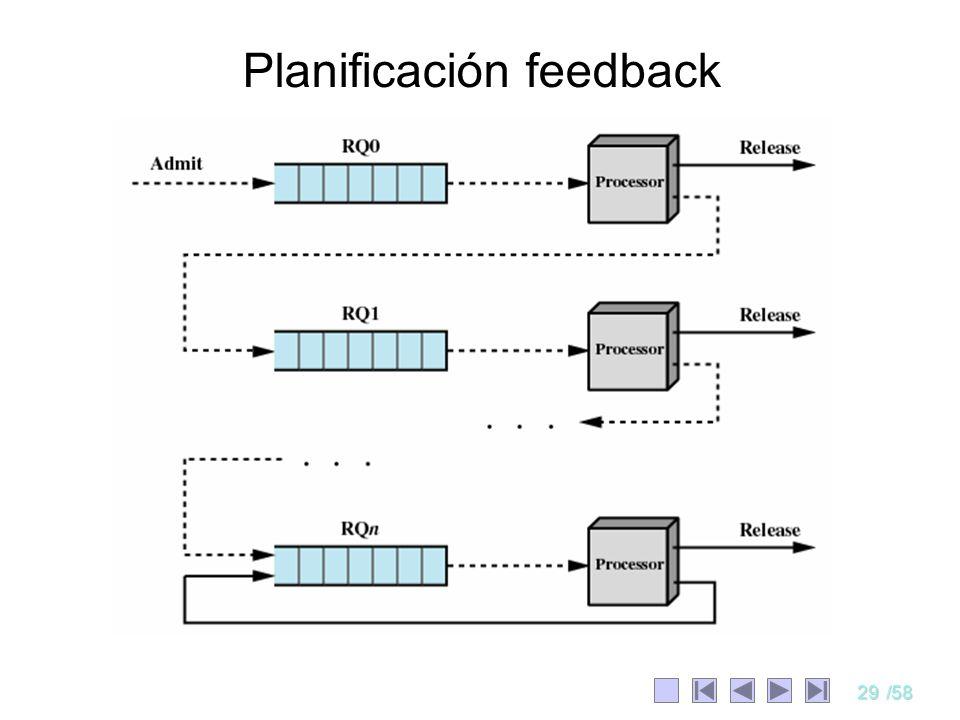 Planificación feedback