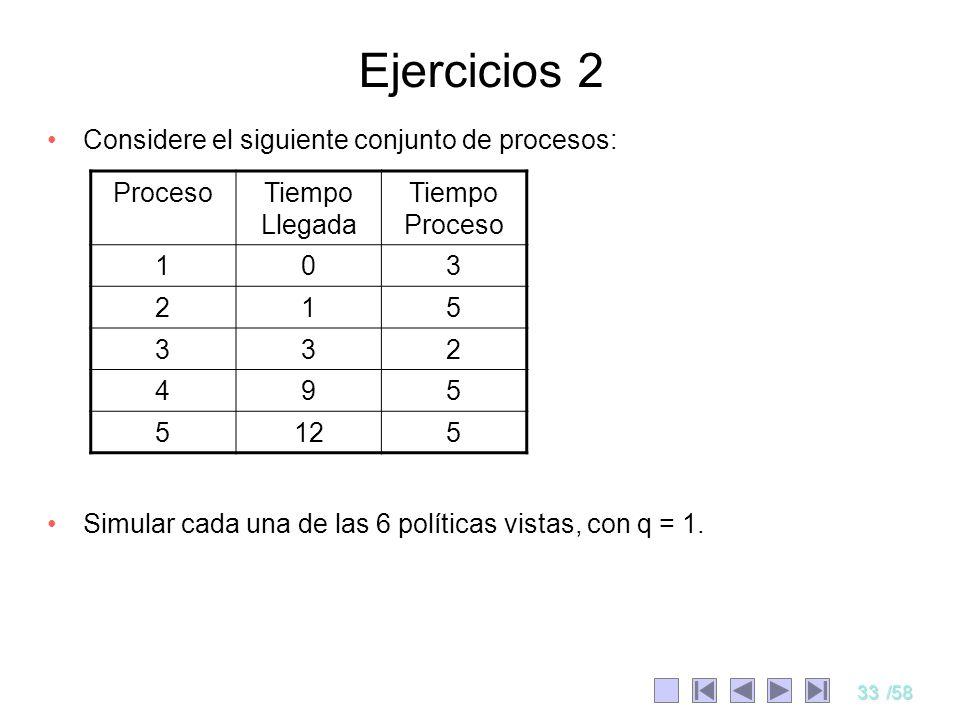 Ejercicios 2 Considere el siguiente conjunto de procesos: