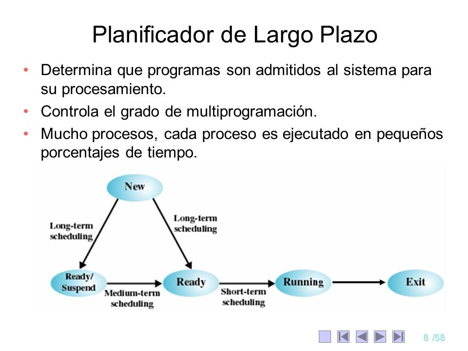 Planificador de Largo Plazo