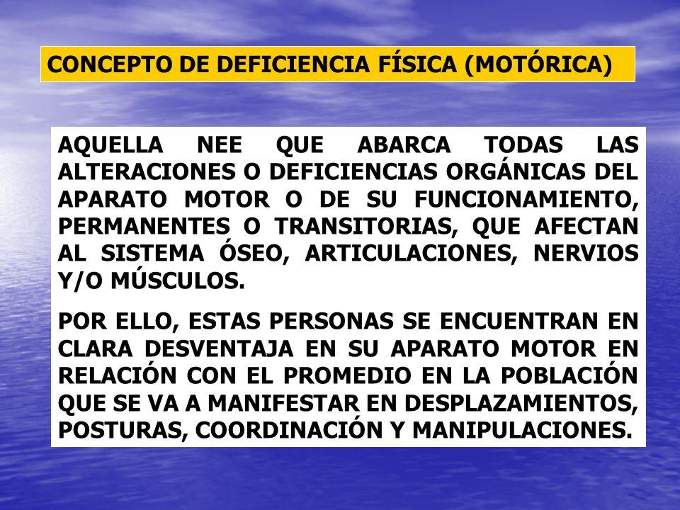 CONCEPTO DE DEFICIENCIA FÍSICA (MOTÓRICA)