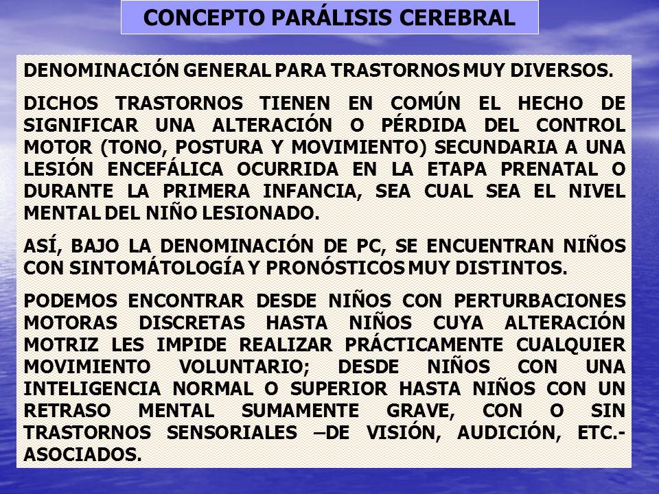 CONCEPTO PARÁLISIS CEREBRAL