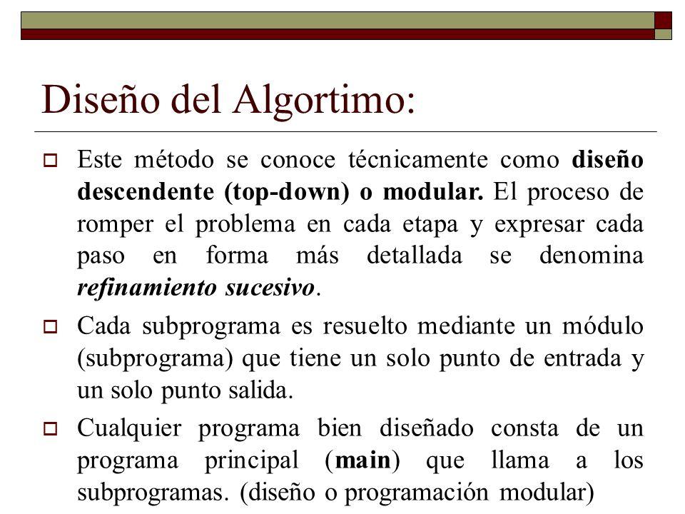 Diseño del Algortimo: