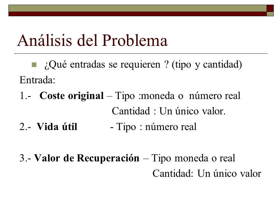 Análisis del Problema ¿Qué entradas se requieren (tipo y cantidad)