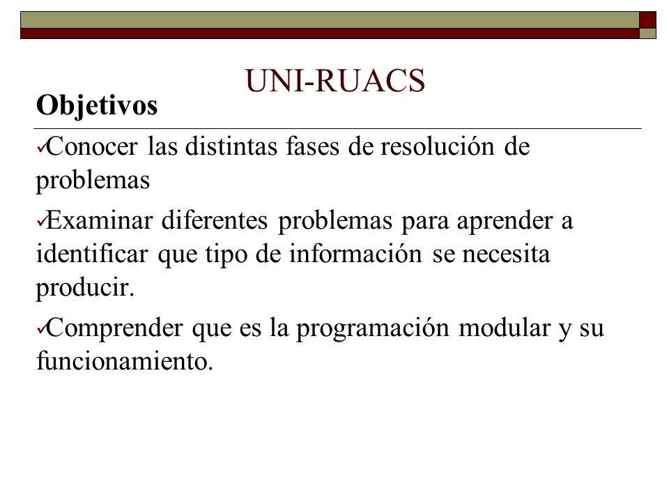 UNI-RUACS Objetivos. Conocer las distintas fases de resolución de problemas.