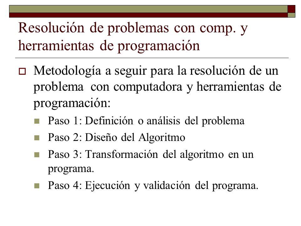 Resolución de problemas con comp. y herramientas de programación