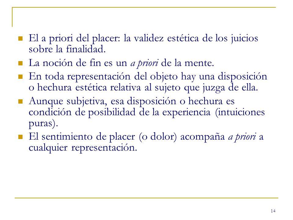 El a priori del placer: la validez estética de los juicios sobre la finalidad.