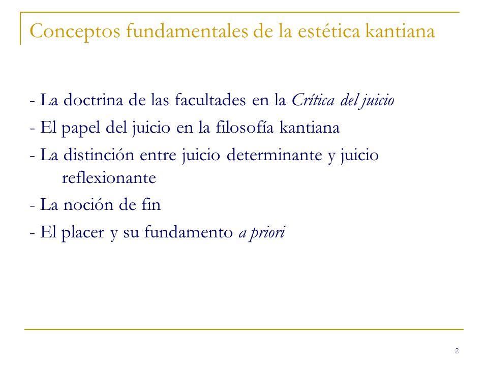 Conceptos fundamentales de la estética kantiana