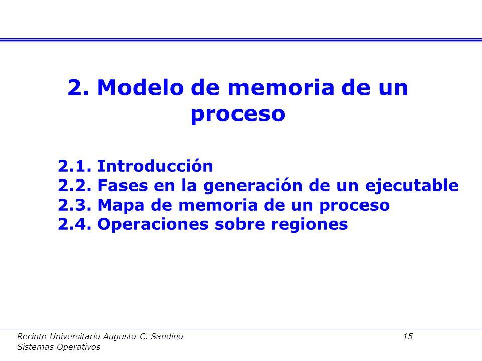 2. Modelo de memoria de un proceso