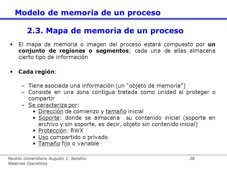 Modelo de memoria de un proceso