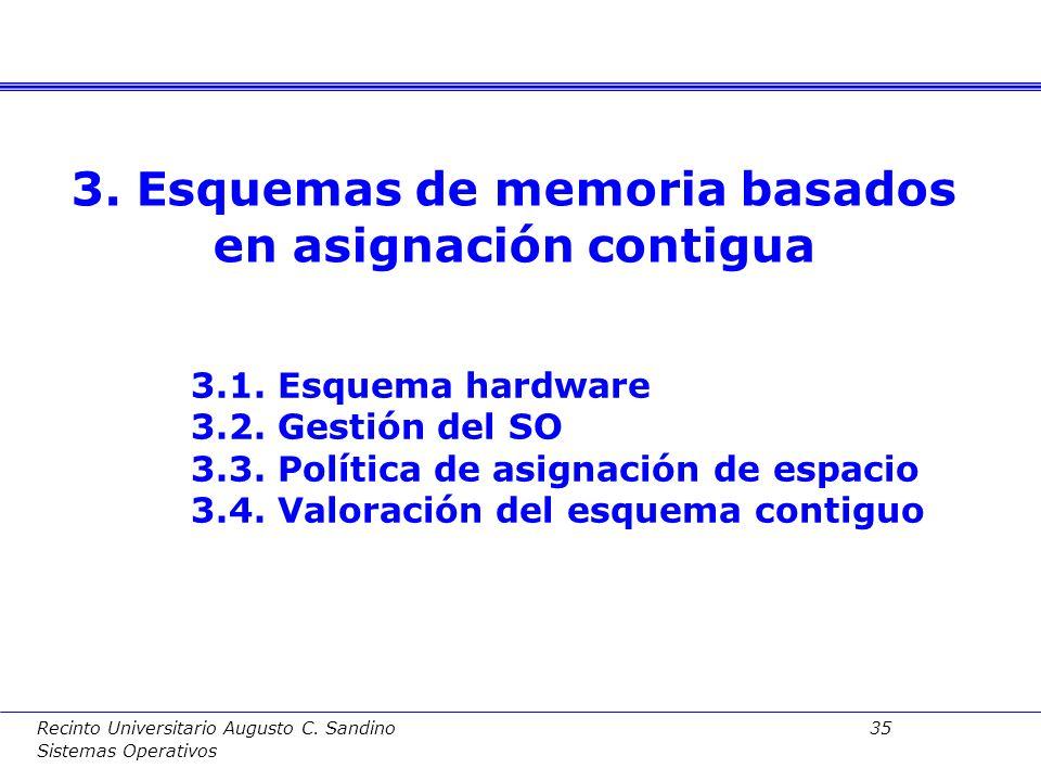 3. Esquemas de memoria basados en asignación contigua