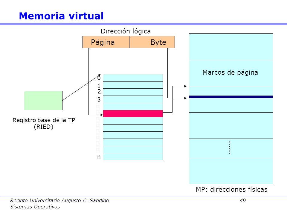 MP: direcciones físicas
