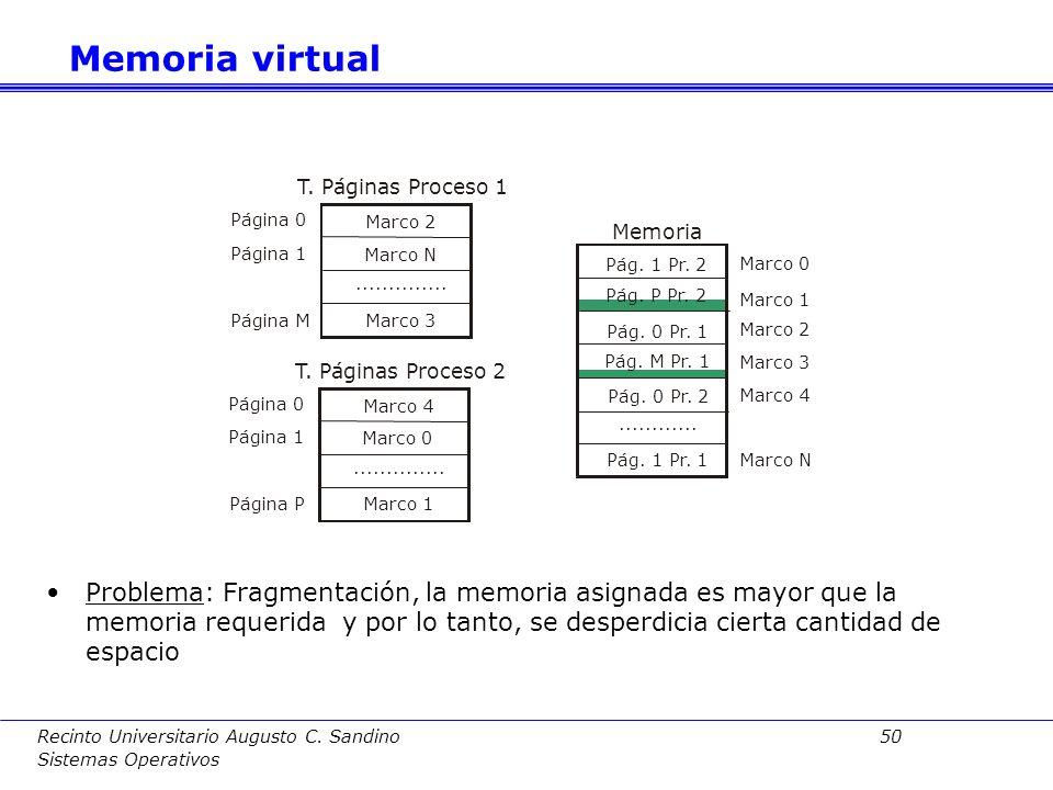 Memoria virtualT. Páginas Proceso 1. Página 0. Marco 2. Memoria. Página 1. Marco N. Pág. 1 Pr. 2. Marco 0.