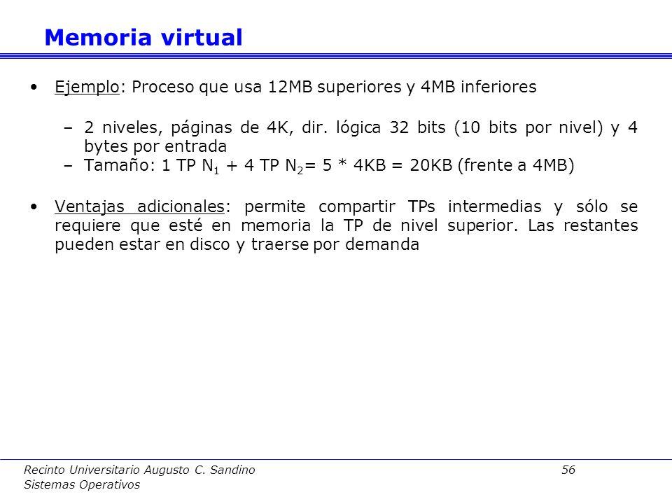 Memoria virtualEjemplo: Proceso que usa 12MB superiores y 4MB inferiores.