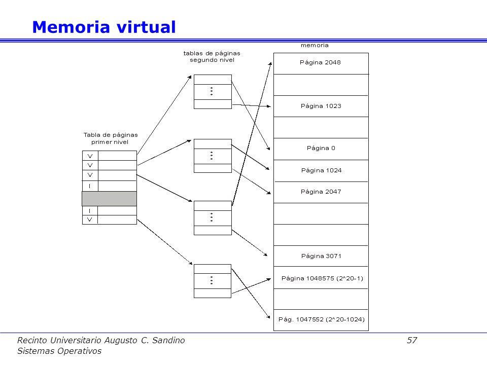Memoria virtual Fundamentos de Computadores II