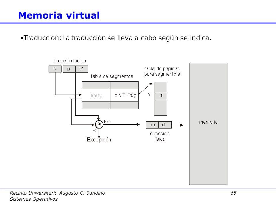 Memoria virtual Traducción:La traducción se lleva a cabo según se indica.