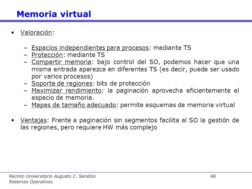 Memoria virtual Valoración: