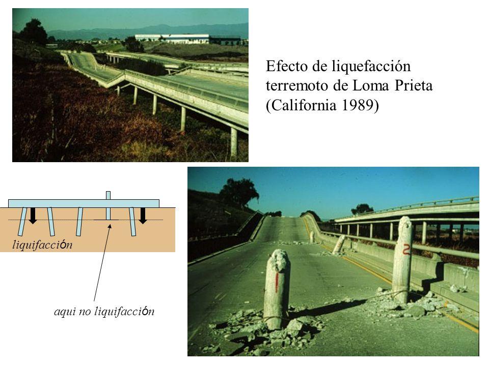 Efecto de liquefacción terremoto de Loma Prieta (California 1989)