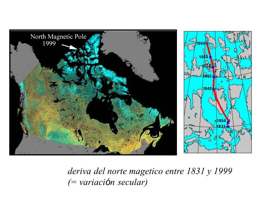 deriva del norte magetico entre 1831 y 1999 (= variación secular)