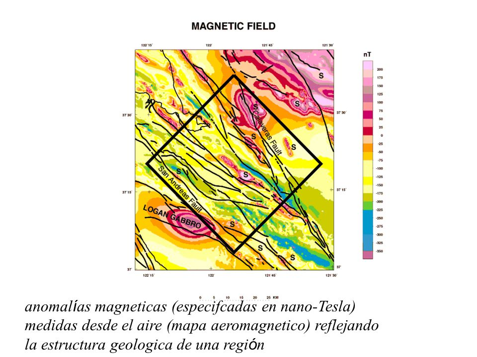 anomalías magneticas (especifcadas en nano-Tesla) medidas desde el aire (mapa aeromagnetico) reflejando la estructura geologica de una región