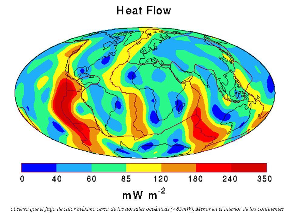observa que el flujo de calor máximo cerca de las dorsales oceánicas (>85mW).