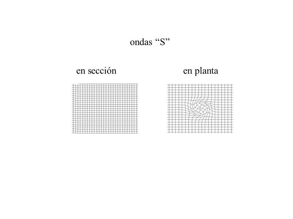 ondas S en sección en planta