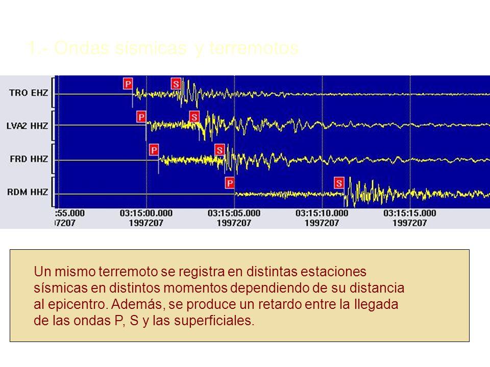 1.- Ondas sísmicas y terremotos