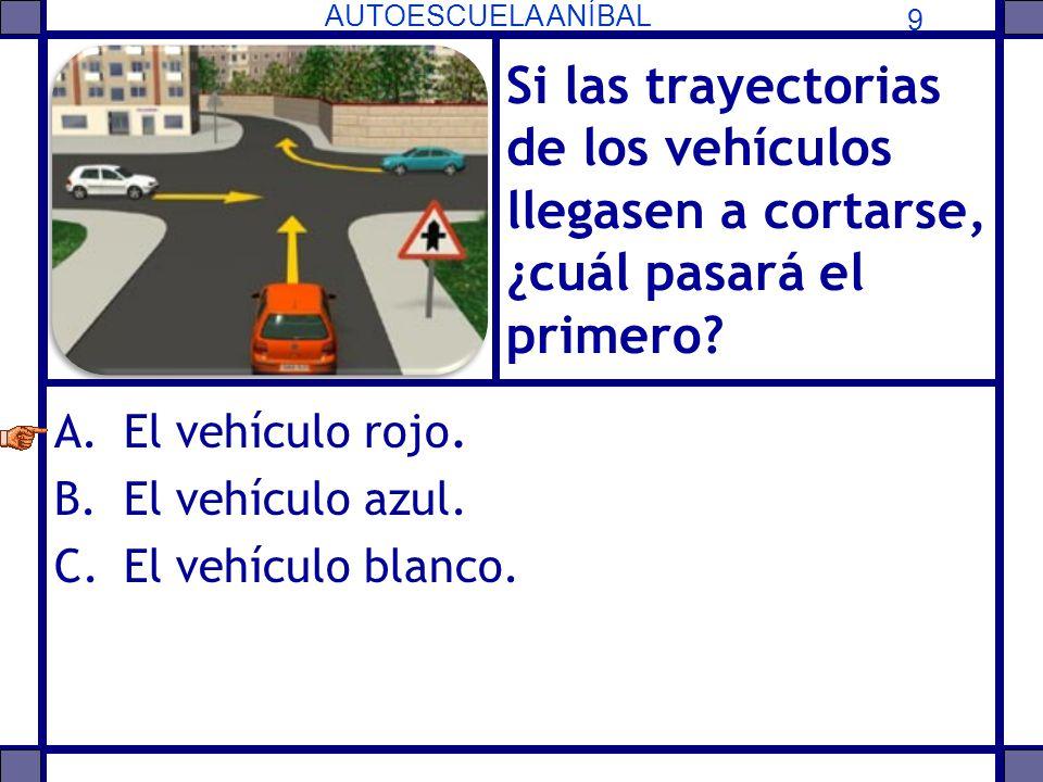 Si las trayectorias de los vehículos llegasen a cortarse, ¿cuál pasará el primero