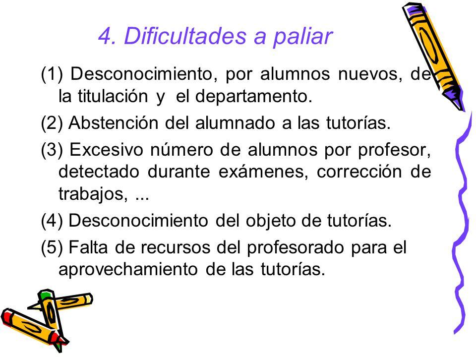 4. Dificultades a paliar (1) Desconocimiento, por alumnos nuevos, de la titulación y el departamento.