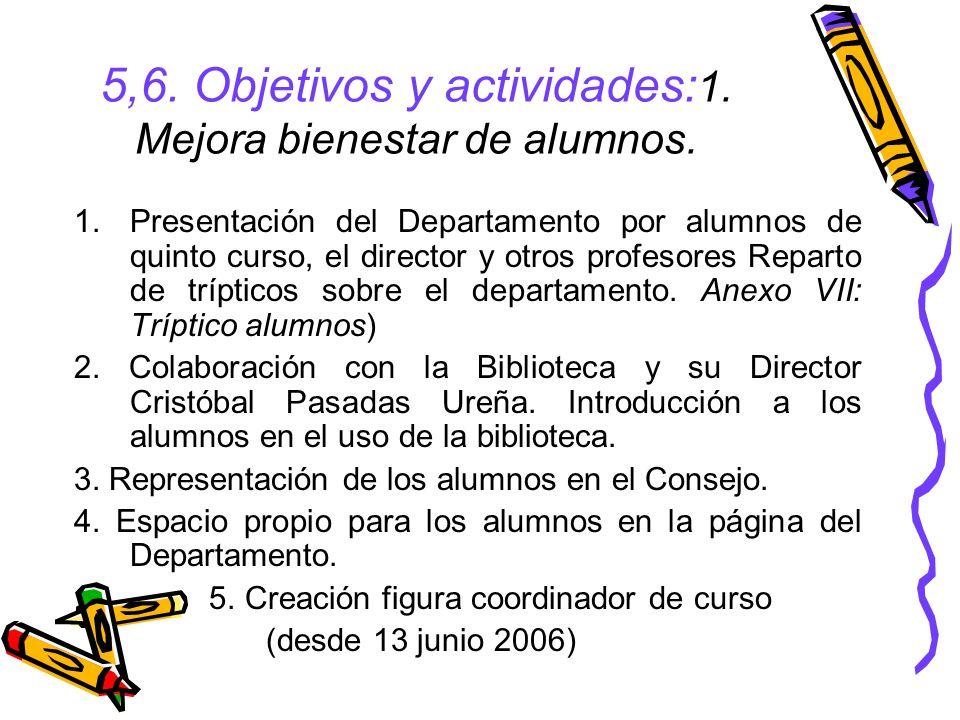 5,6. Objetivos y actividades:1. Mejora bienestar de alumnos.