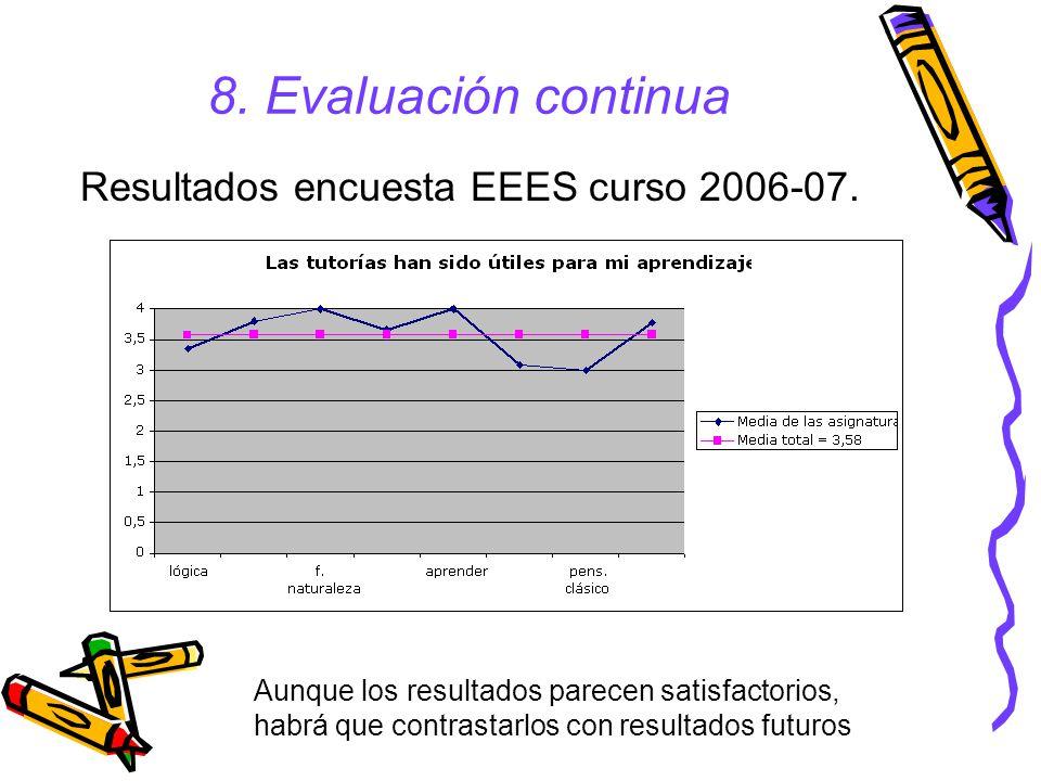 8. Evaluación continua Resultados encuesta EEES curso 2006-07.