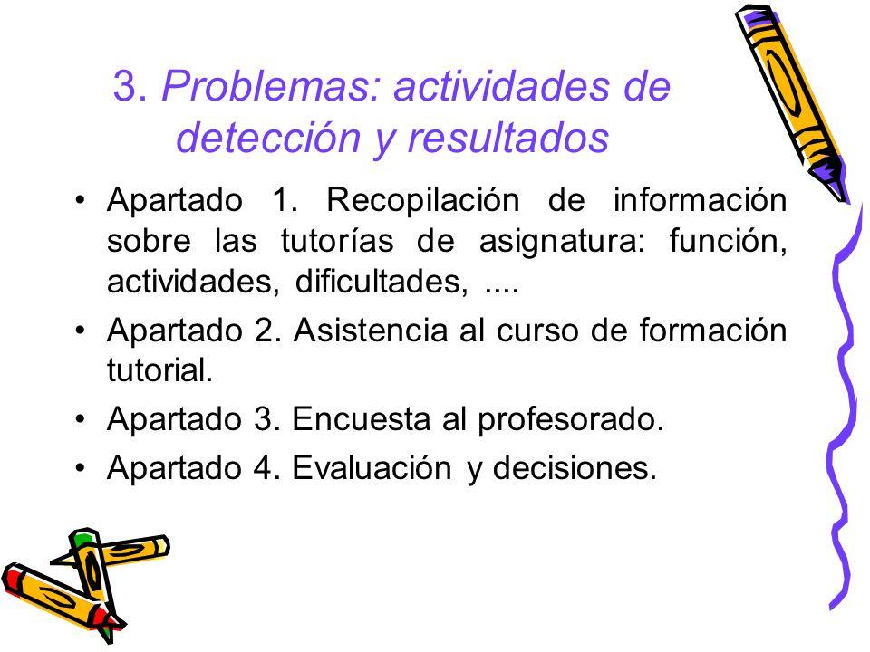 3. Problemas: actividades de detección y resultados