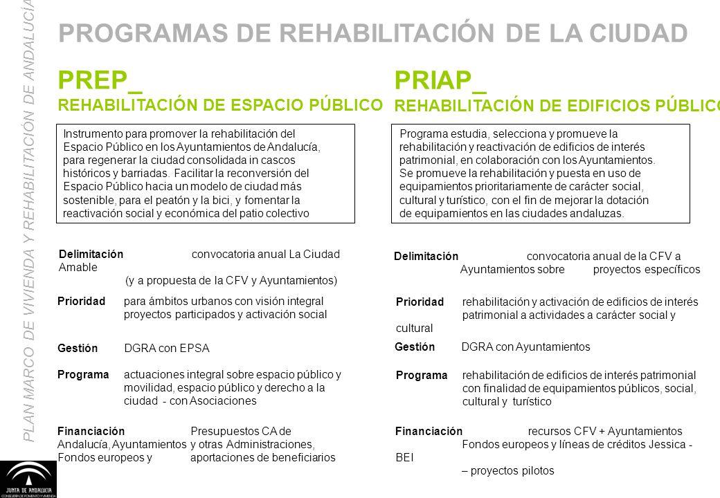 PROGRAMAS DE REHABILITACIÓN DE LA CIUDAD
