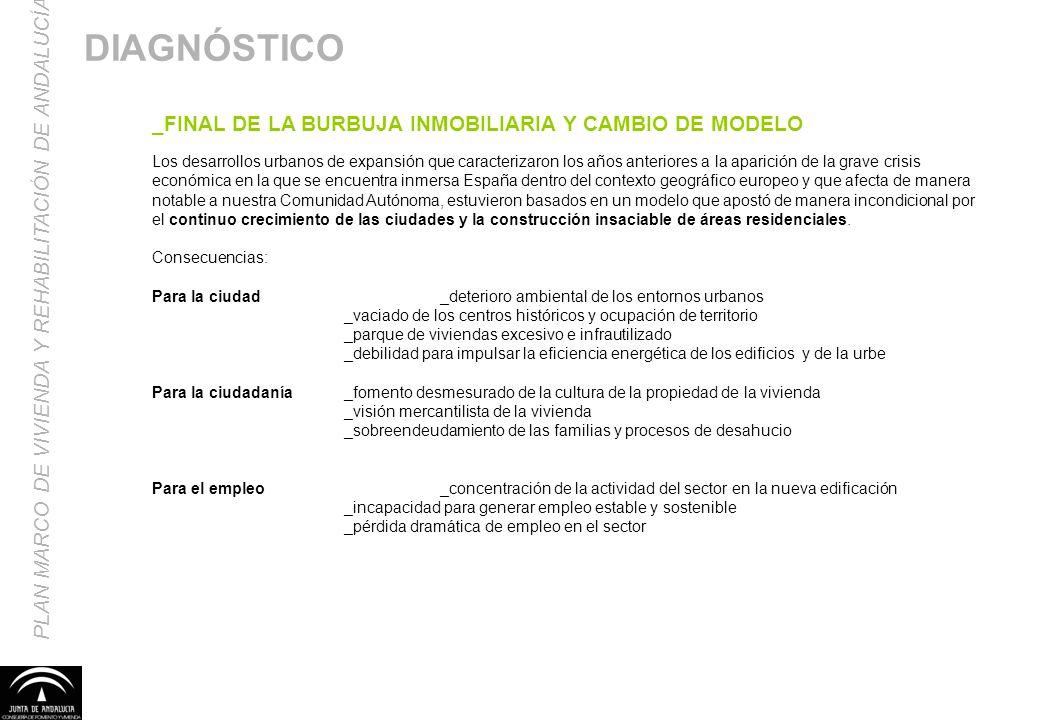 DIAGNÓSTICO _FINAL DE LA BURBUJA INMOBILIARIA Y CAMBIO DE MODELO