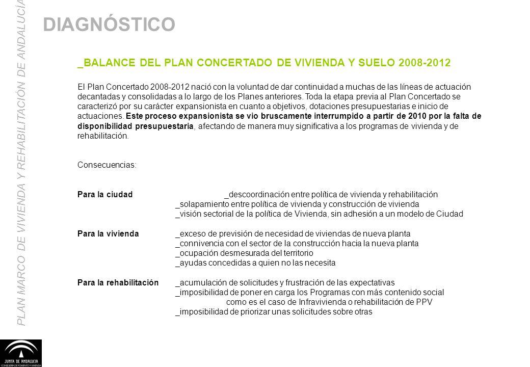 DIAGNÓSTICO _BALANCE DEL PLAN CONCERTADO DE VIVIENDA Y SUELO 2008-2012