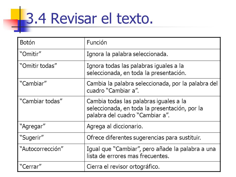 3.4 Revisar el texto. Botón Función Omitir