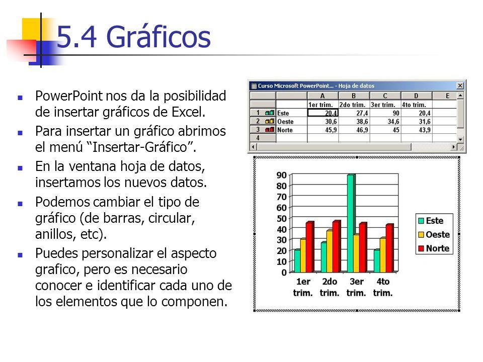 5.4 Gráficos PowerPoint nos da la posibilidad de insertar gráficos de Excel. Para insertar un gráfico abrimos el menú Insertar-Gráfico .