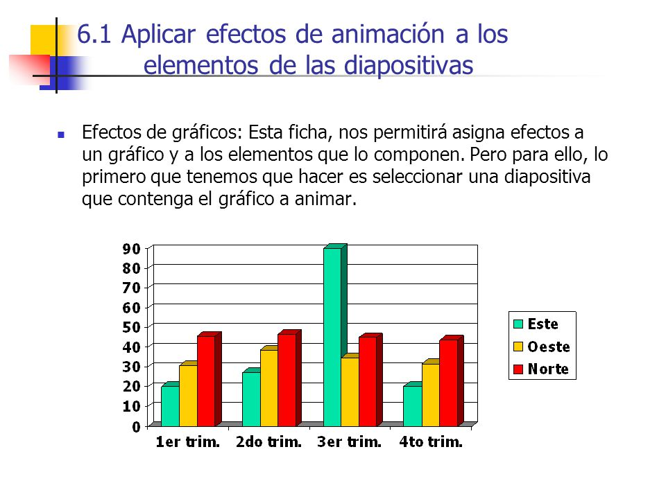 6.1 Aplicar efectos de animación a los elementos de las diapositivas