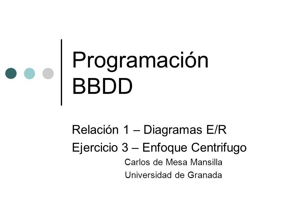 Programación BBDD Relación 1 – Diagramas E/R
