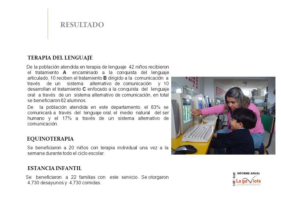 RESULTADO TERAPIA DEL LENGUAJE ESTANCIA INFANTIL