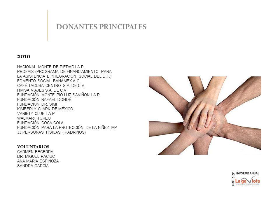 DONANTES PRINCIPALES 2010 VOLUNTARIOS NACIONAL MONTE DE PIEDAD I.A.P.