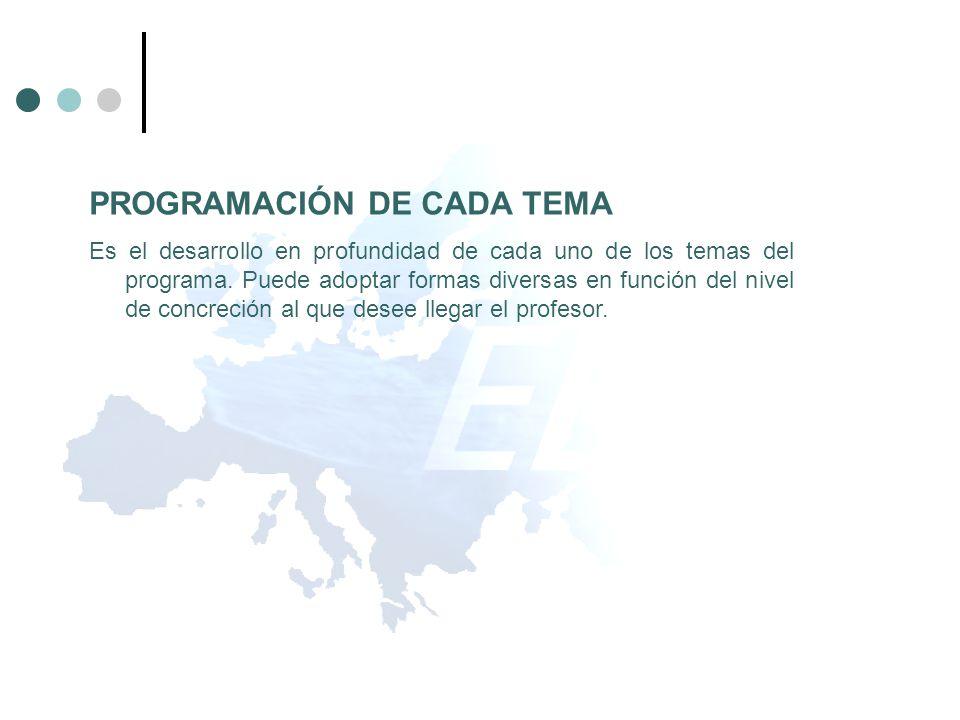 PROGRAMACIÓN DE CADA TEMA