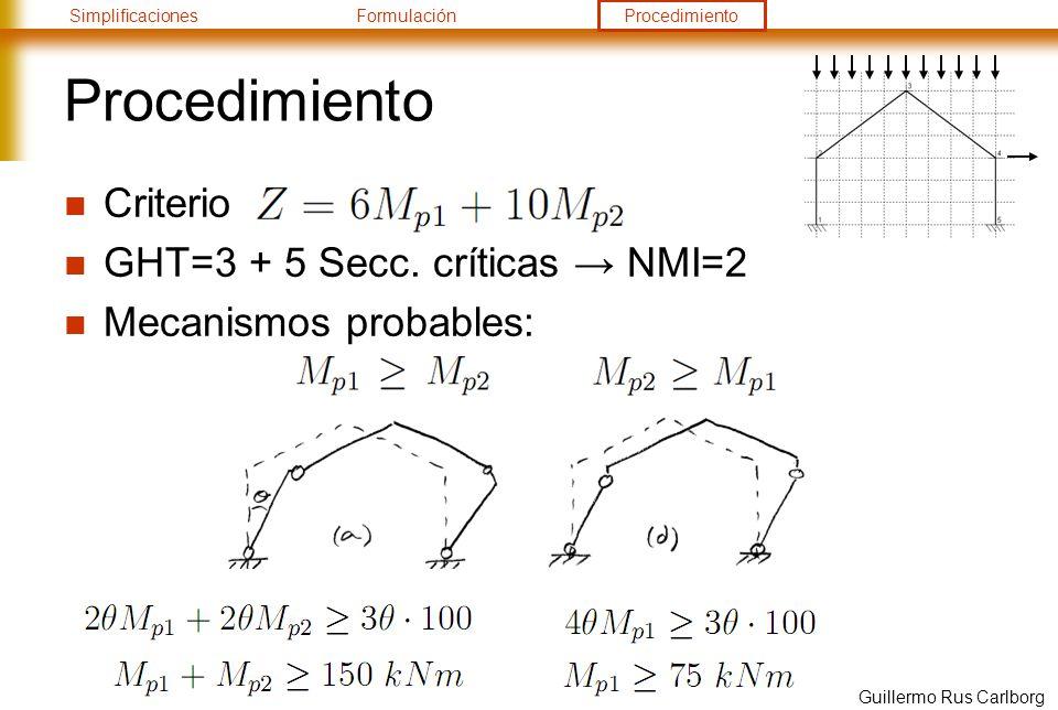 Procedimiento Criterio GHT=3 + 5 Secc. críticas → NMI=2